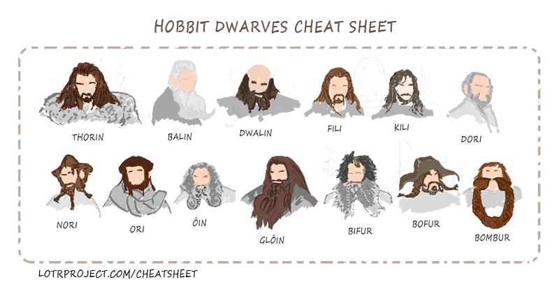 hobbit cheat sheet
